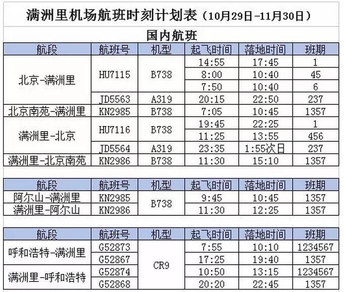 满洲里最新飞机航班信息及价格表