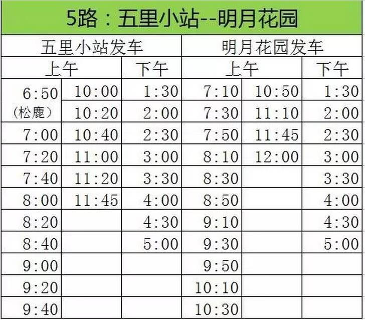 呼伦贝尔扎兰屯市5路公交车时间表