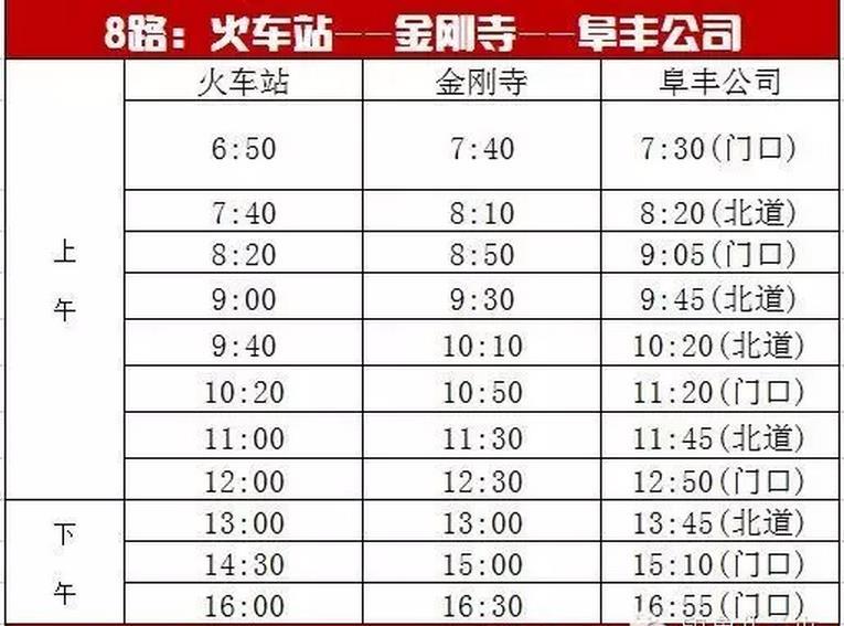 呼伦贝尔扎兰屯市8路公交车时间表