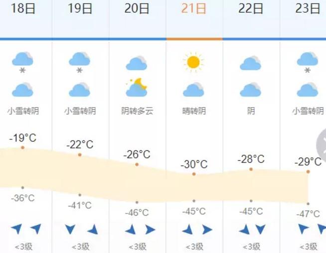 满归镇零下-47℃