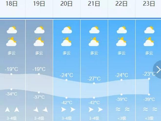 根河市零下-42℃