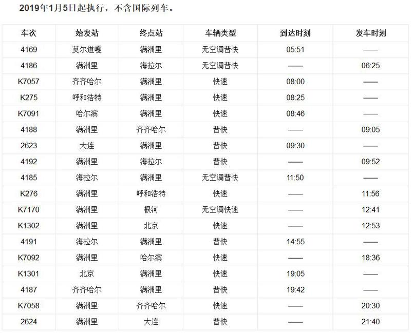 满洲里在哪里属于中国哪个城市攻略