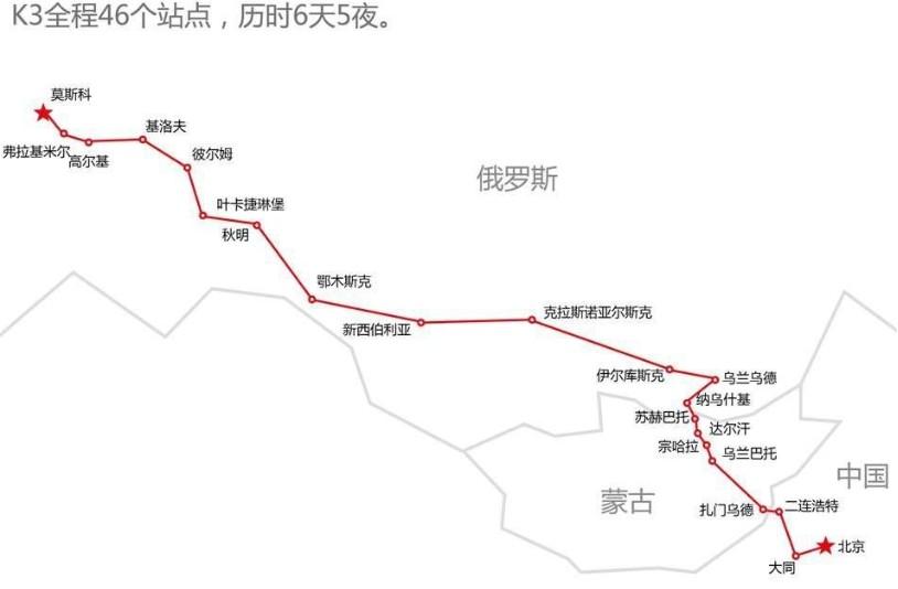 2019最新北京到莫斯科火车