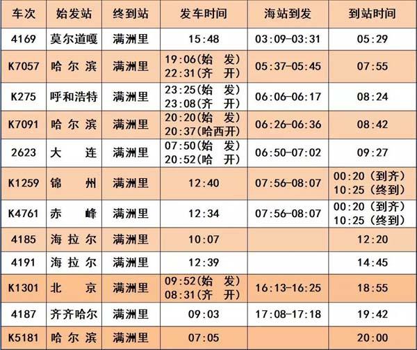 2019满洲里夏季最新火车时刻表介绍